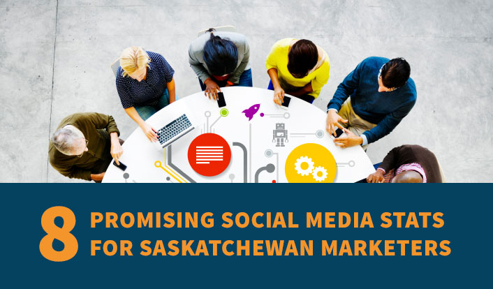 <h1>SUPERIOR CABINETS EDITORIAL FEATURE:  8 PROMISING SOCIAL MEDIA STATS FOR SASKATCHEWAN MARKETERS by Gurwinder Singh</h1>