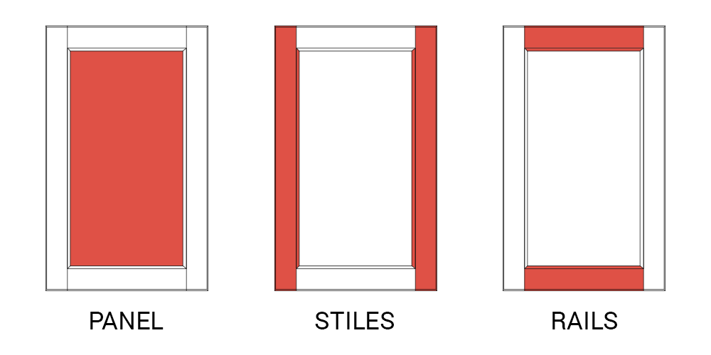 Shaker Cabinet Door Layout