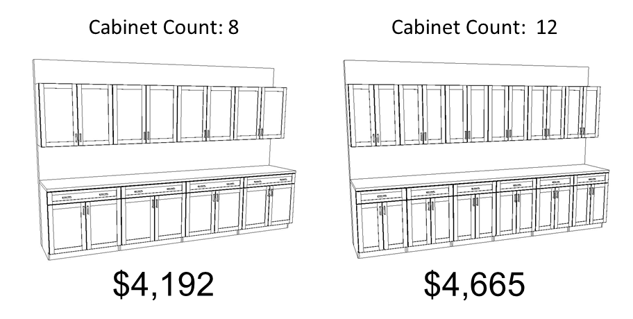 Cabinet Count average cost kitchen remodel reno