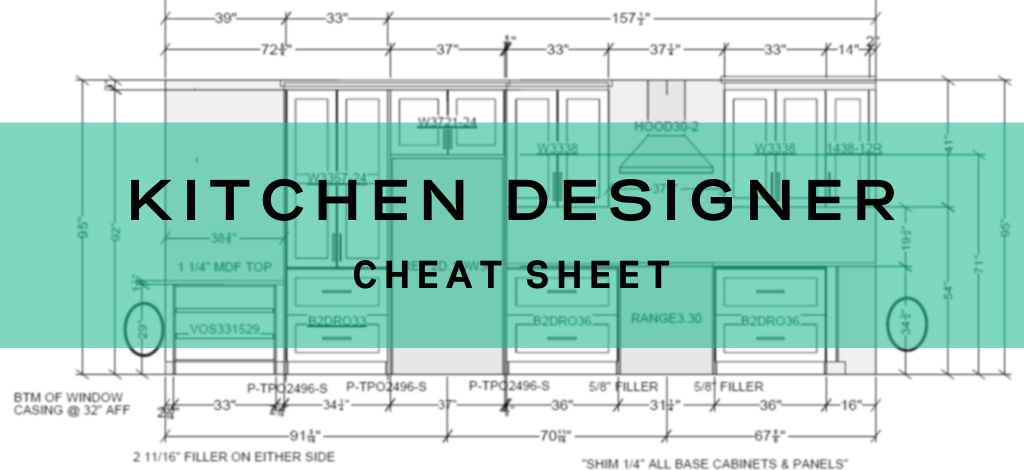 Your kitchen designer cheat sheet, everything you need to know, a blog by Superior Cabinets. Author – Shahan Fancy